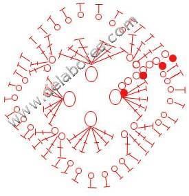 Amigurumis Web – Patrones para tejer a crochet. Amigurumis free