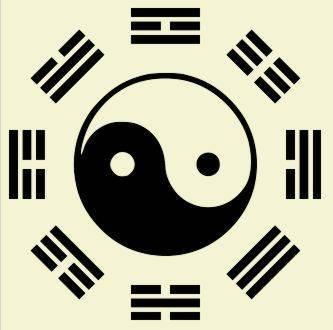 Cursos De Feng Shui Gratis Online Todo Lo Que Necesitas