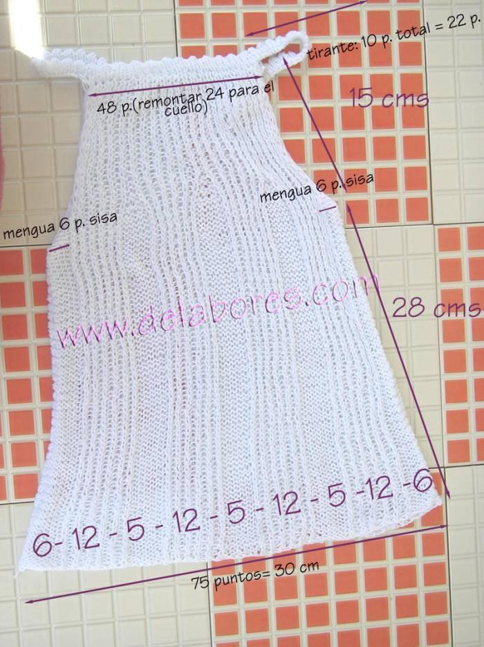 Tejidos De Crochet Para Bano
