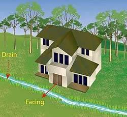 5 reglas b sicas de feng shui para elegir viviendas 5 for Reglas feng shui para la casa