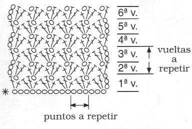 Muestras de puntos de ganchillo :: Patrones de puntos tejidos a