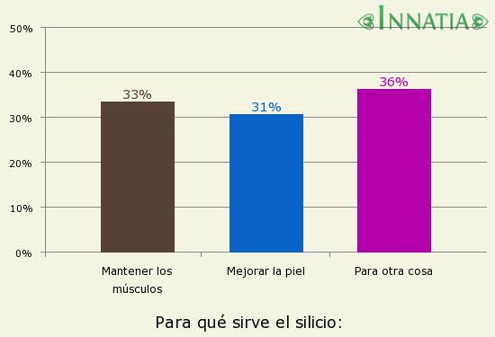 Espirulina para adelgazar mercadolibre argentina